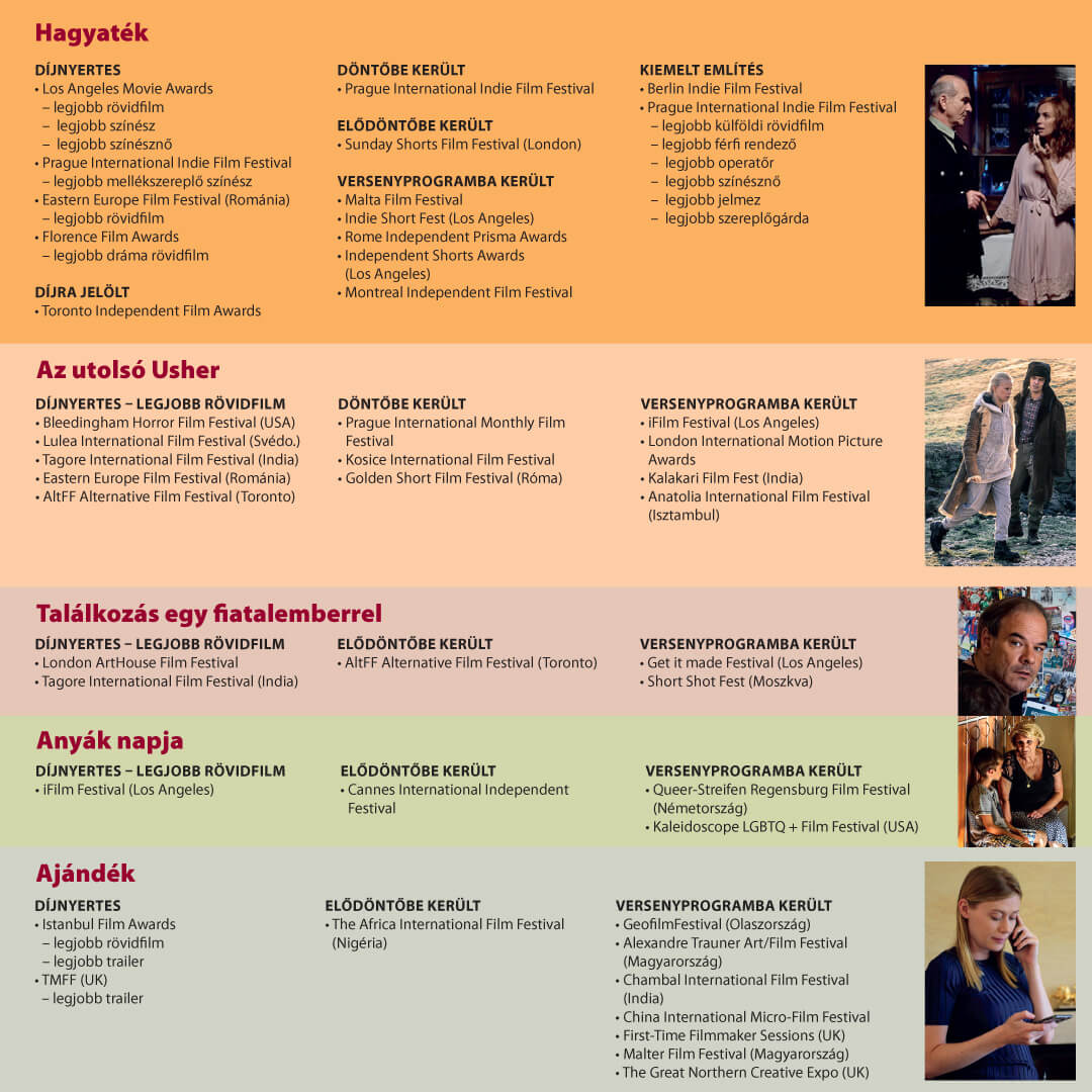 Diákfilm díjak